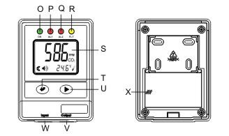 Monitor Kontrol Suhu & Karbon dioksida (CO2) AMT75/AMT75R