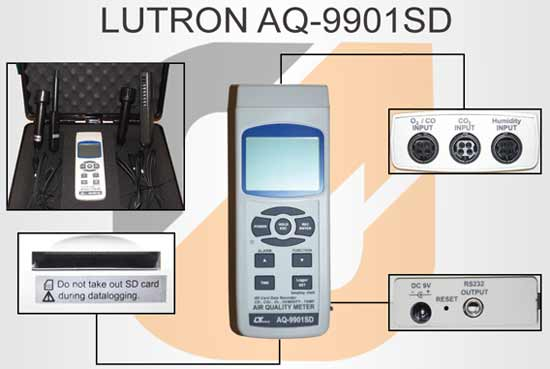 Alat Ukur Kualitas Udara Lutron AQ-9901SD